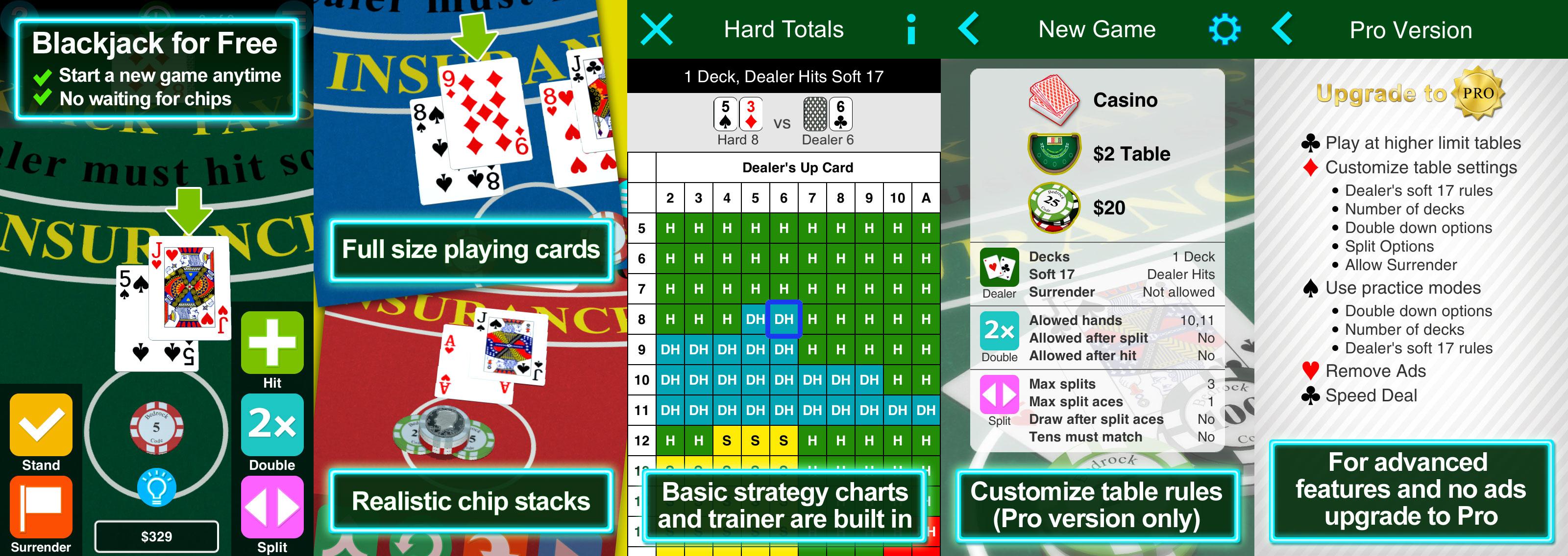 Gambling and pregnancy